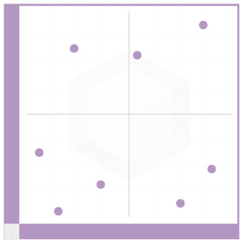Data Quadrant Ad Image