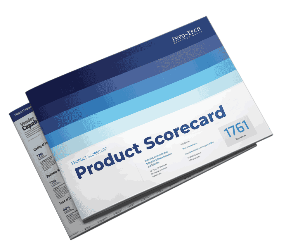 Sample Product Scorecard