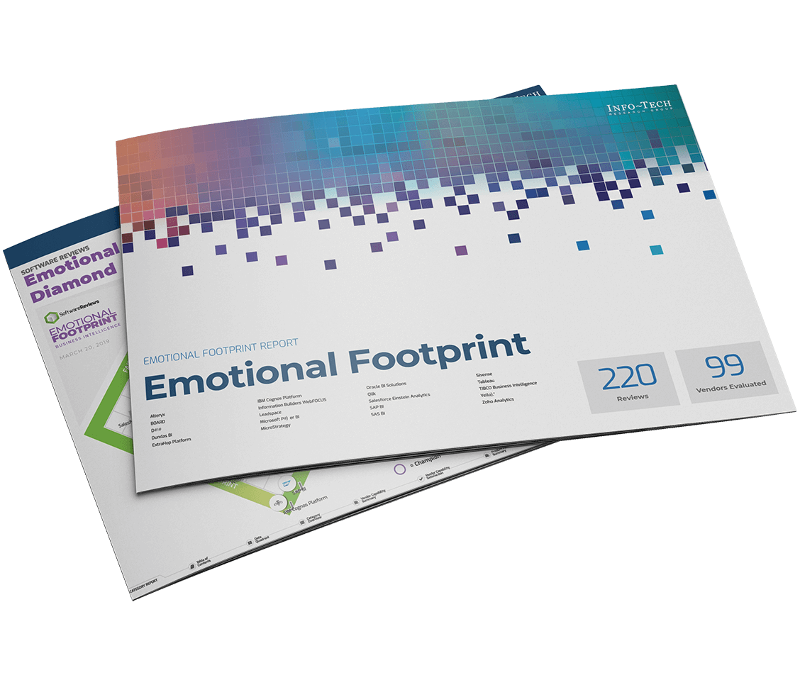Sample Emotional Footprint Report